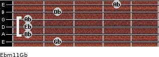 Ebm11/Gb for guitar on frets 2, 1, 1, 1, 2, 4