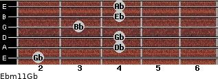 Ebm11/Gb for guitar on frets 2, 4, 4, 3, 4, 4