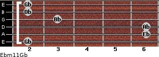 Ebm11/Gb for guitar on frets 2, 6, 6, 3, 2, 2