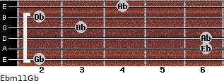 Ebm11/Gb for guitar on frets 2, 6, 6, 3, 2, 4