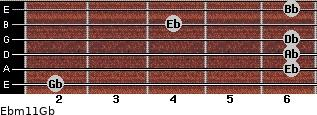 Ebm11/Gb for guitar on frets 2, 6, 6, 6, 4, 6