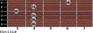 Ebm11/G# for guitar on frets 4, 4, 4, 3, 4, 6