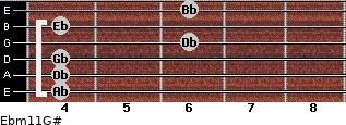 Ebm11/G# for guitar on frets 4, 4, 4, 6, 4, 6