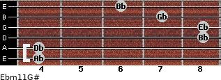 Ebm11/G# for guitar on frets 4, 4, 8, 8, 7, 6
