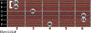 Ebm11/G# for guitar on frets 4, 6, 6, 3, 2, 2