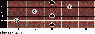 Ebm11/13/Bb for guitar on frets 6, 4, 6, 5, 7, 6