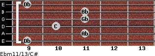 Ebm11/13/C# for guitar on frets 9, 11, 10, 11, 11, 9
