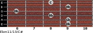 Ebm11/13/C# for guitar on frets 9, 9, 8, 6, 9, 8