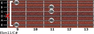 Ebm11/C# for guitar on frets 9, 11, x, 11, 11, 9