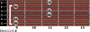 Ebm11/C# for guitar on frets 9, 9, 11, 11, 9, 11