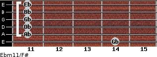 Ebm11/F# for guitar on frets 14, 11, 11, 11, 11, 11