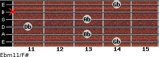 Ebm11/F# for guitar on frets 14, 13, 11, 13, x, 14