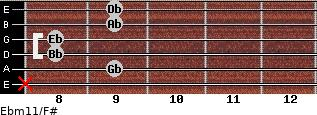 Ebm11/F# for guitar on frets x, 9, 8, 8, 9, 9