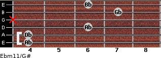 Ebm11/G# for guitar on frets 4, 4, 6, x, 7, 6