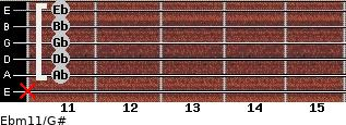 Ebm11/G# for guitar on frets x, 11, 11, 11, 11, 11