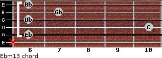 Ebm13 for guitar on frets x, 6, 10, 6, 7, 6