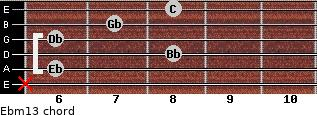 Ebm13 for guitar on frets x, 6, 8, 6, 7, 8