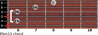 Ebm13 for guitar on frets x, 6, x, 6, 7, 8