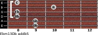 Ebm13/Db add(b5) guitar chord
