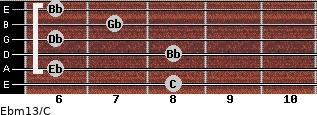 Ebm13/C for guitar on frets 8, 6, 8, 6, 7, 6