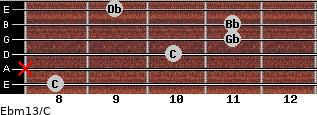 Ebm13/C for guitar on frets 8, x, 10, 11, 11, 9