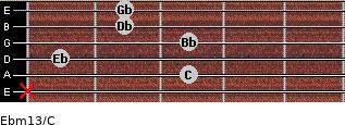 Ebm13/C for guitar on frets x, 3, 1, 3, 2, 2