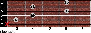 Ebm13/C for guitar on frets x, 3, 4, 6, 4, 6