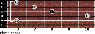 Ebm6 for guitar on frets x, 6, 10, 8, 7, 6
