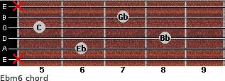 Ebm6 for guitar on frets x, 6, 8, 5, 7, x
