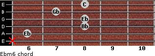 Ebm6 for guitar on frets x, 6, 8, 8, 7, 8