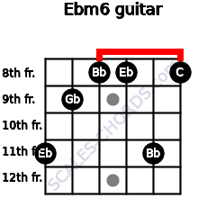 Ebm6 for guitar on frets 11, 9, 8, 8, 11, 8