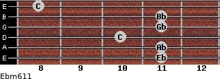 Ebm6/11 for guitar on frets 11, 11, 10, 11, 11, 8