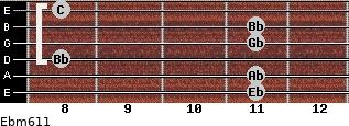 Ebm6/11 for guitar on frets 11, 11, 8, 11, 11, 8