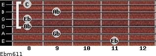 Ebm6/11 for guitar on frets 11, 9, 8, 8, 9, 8