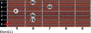 Ebm6/11 for guitar on frets x, 6, 6, 5, 7, 6