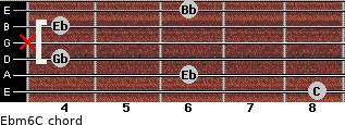 Ebm6/C for guitar on frets 8, 6, 4, x, 4, 6