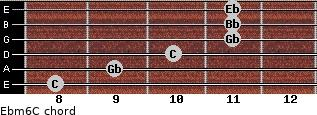 Ebm6/C for guitar on frets 8, 9, 10, 11, 11, 11