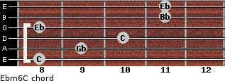Ebm6/C for guitar on frets 8, 9, 10, 8, 11, 11