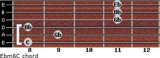 Ebm6/C for guitar on frets 8, 9, 8, 11, 11, 11