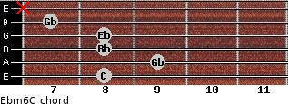 Ebm6/C for guitar on frets 8, 9, 8, 8, 7, x