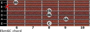 Ebm6/C for guitar on frets 8, 9, 8, 8, x, 6