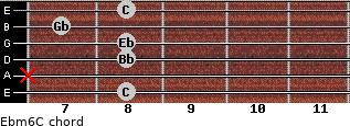 Ebm6/C for guitar on frets 8, x, 8, 8, 7, 8