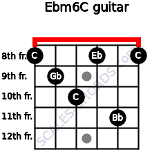 Ebm6/C for guitar on frets 8, 9, 10, 8, 11, 8