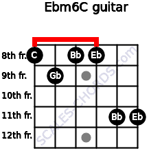 Ebm6/C for guitar on frets 8, 9, 8, 8, 11, 11