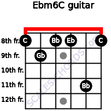 Ebm6/C for guitar on frets 8, 9, 8, 8, 11, 8