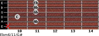 Ebm6/11/G# for guitar on frets x, 11, 10, 11, 11, 11