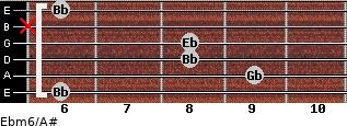 Ebm6/A# for guitar on frets 6, 9, 8, 8, x, 6