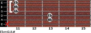 Ebm6/A# for guitar on frets x, 13, 13, 11, 11, 11