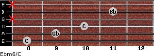 Ebm6/C for guitar on frets 8, 9, 10, x, 11, x