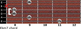 Ebm7 for guitar on frets 11, 9, 8, 8, x, 9
